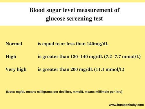 glucose test during pregnancy