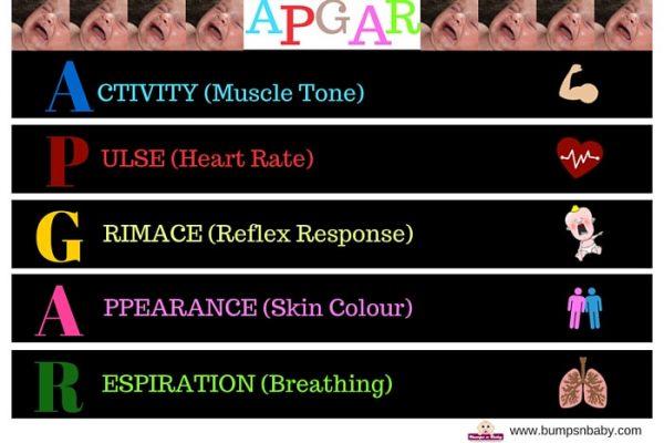 APGAR expansion